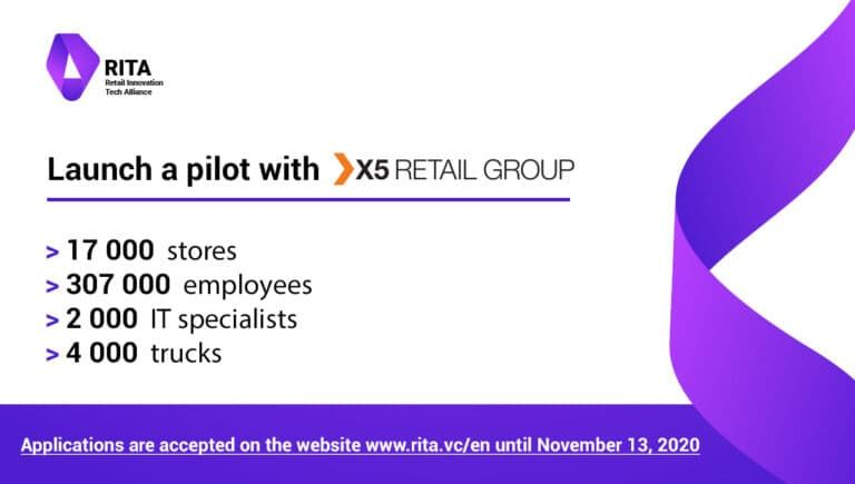 X5 Retail Group – the leading modern retail company