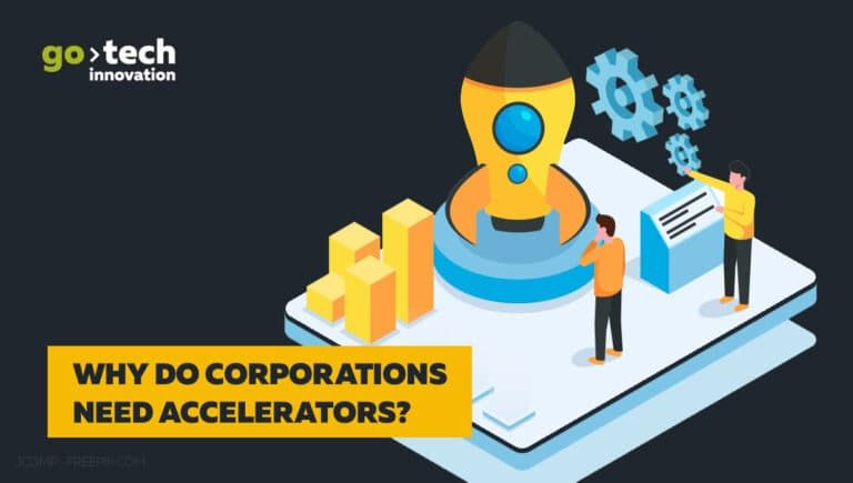 Why do corporations need accelerators?